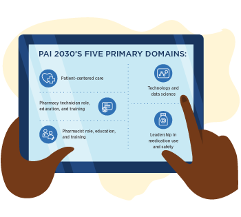 PAI 2030 Five Domains
